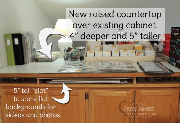 Patty's craft room makeover Project Life countertop with Stamp n Storage card organizer